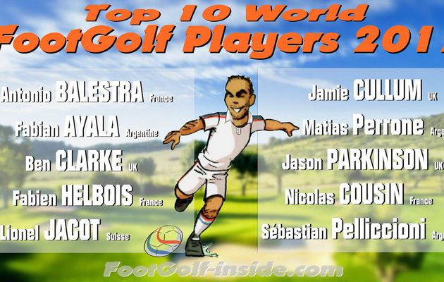 Top 10 World FootGolf Players