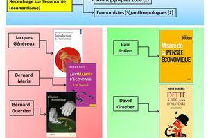 Savons-nous et pouvons-nous débattre des choix économiques ? (CHEN S2 3/7)