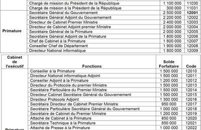 #Gabon : OU EST DONC LE NOUVEAU TEXTE FIXANT LEURS TRAITEMENTS ?