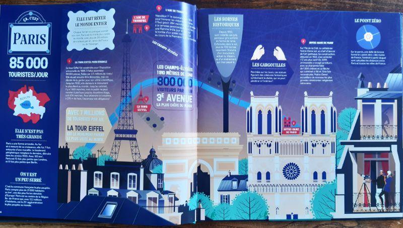 Parismania : voyage cartographique dans la ville lumière, Stéphane Frattini, Atelier Cartographik, MIlan, 2020