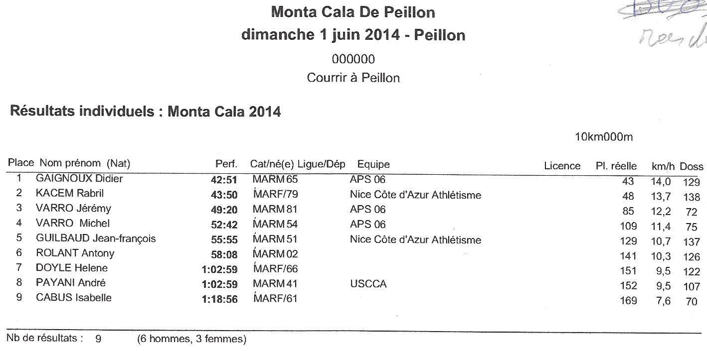 PEILLON Monta cala 1er Juin 2014
