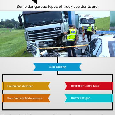 Some Dangerous Types Of Truck Accidents