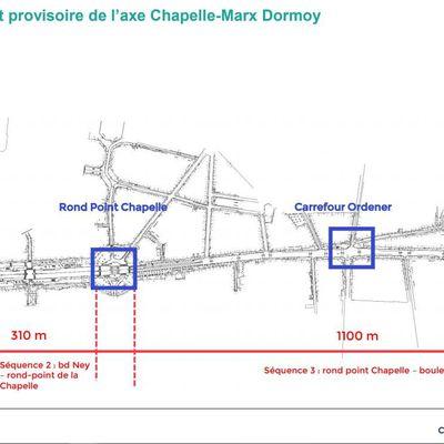 Pour le renouveau de l'axe rue de la Chapelle / rue Marx-Dormoy