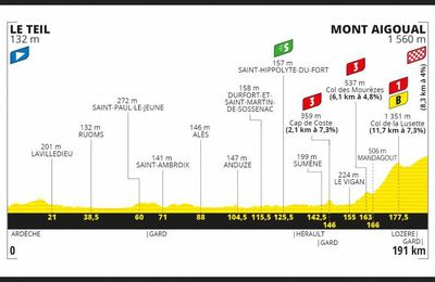 Tour de France : 6e Etape :  Le Teil - Mont Aigoual ce jeudi sur France TV et Eurosport !