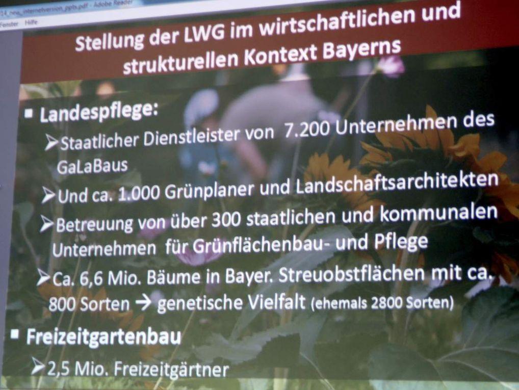 Die immense Bedeutung der LWG verdeutlichen diese Folien über die Stellung der LWG in Bayern in den verschiedenen Fachbereichen..