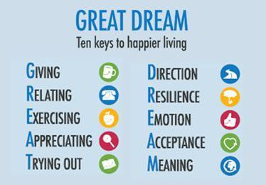 Ten Keys to Happier Linving