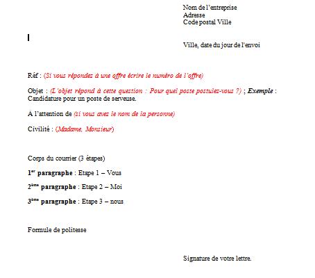 Plan type pour la rédaction d'une lettre de motivation (en réponse à une annonce)