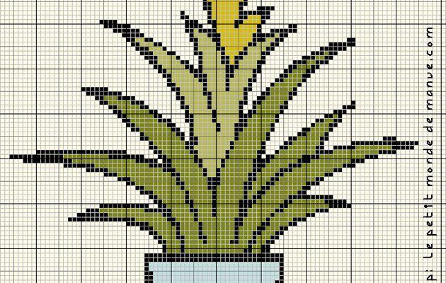 Grilles Gratuites : l'ananas