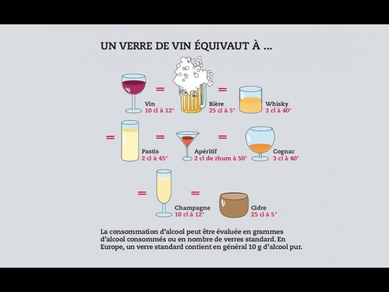Humour Toto: Whisky vermifugeur