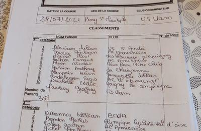 Classements de Bray St Christophe
