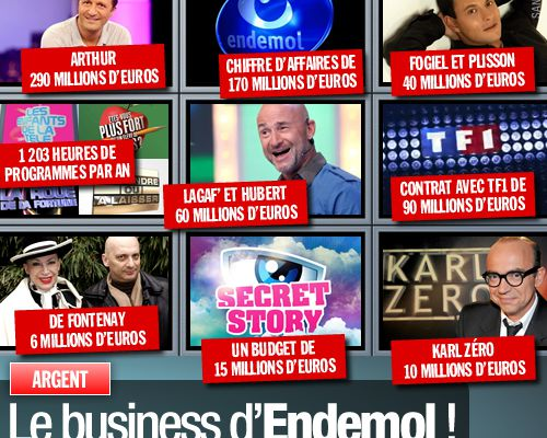 Le business d'Endemol !