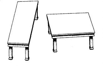 deux tables au dessins égaux une en long l'autre de travers semblent différentes