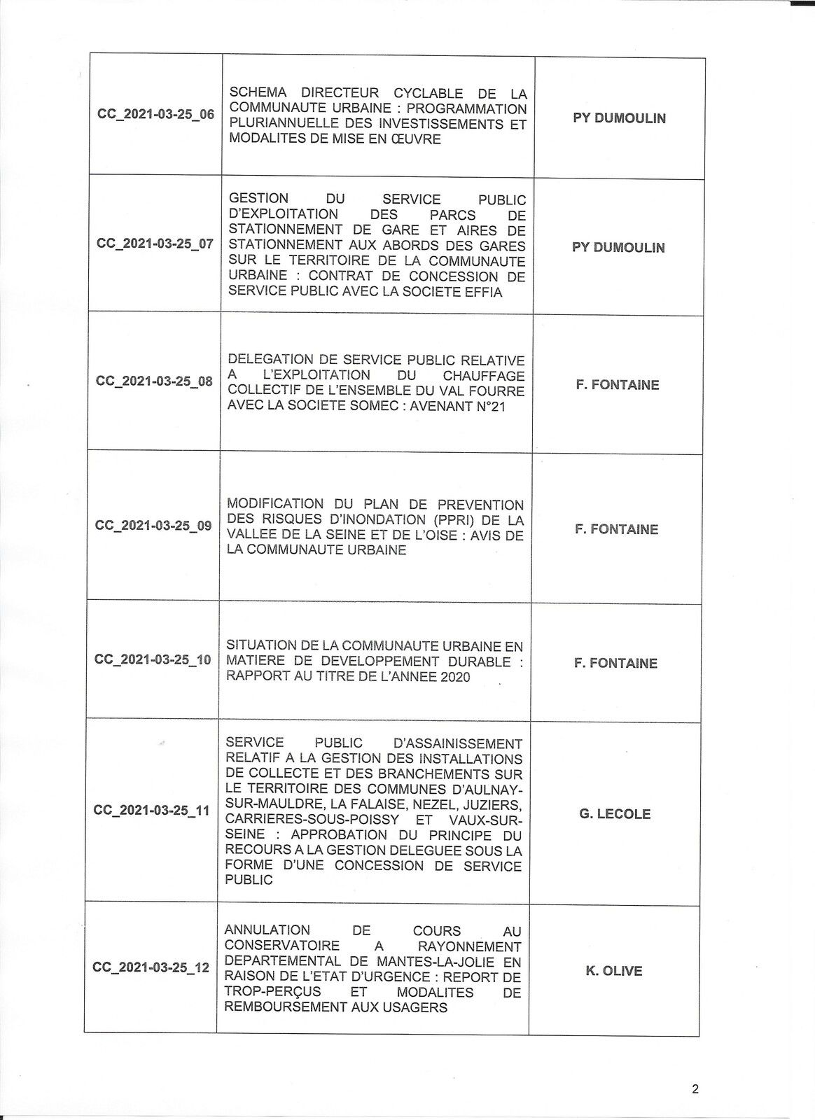 GPSEO. Conseil communautaire du 25 mars 2021