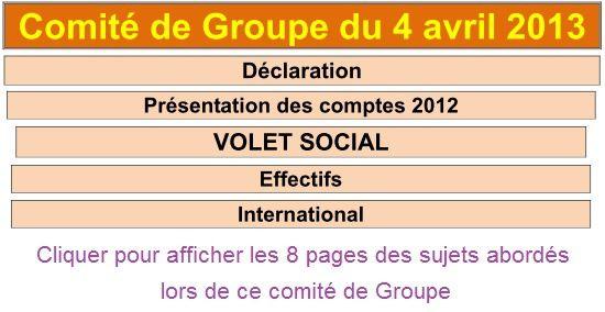 Comité de groupe du 4 avril 2013 - Sujets abordés