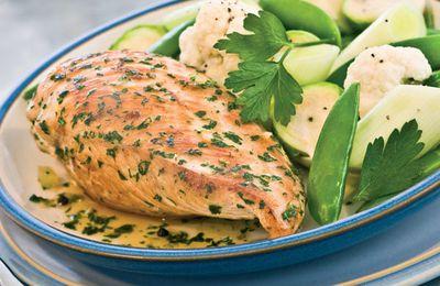 Filet de poulet recette minceur