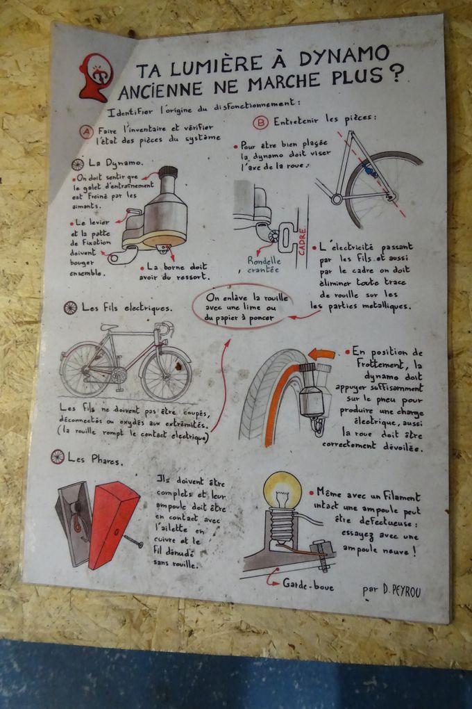 Atelier réparation vélo - janvier 2021