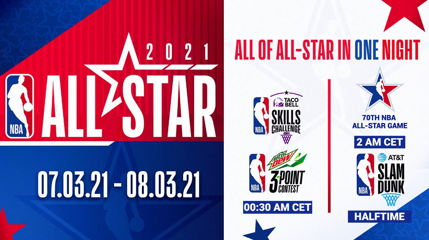 Le All Star Game 2021 re rediffusion ce lundi sur beIN SPORTS