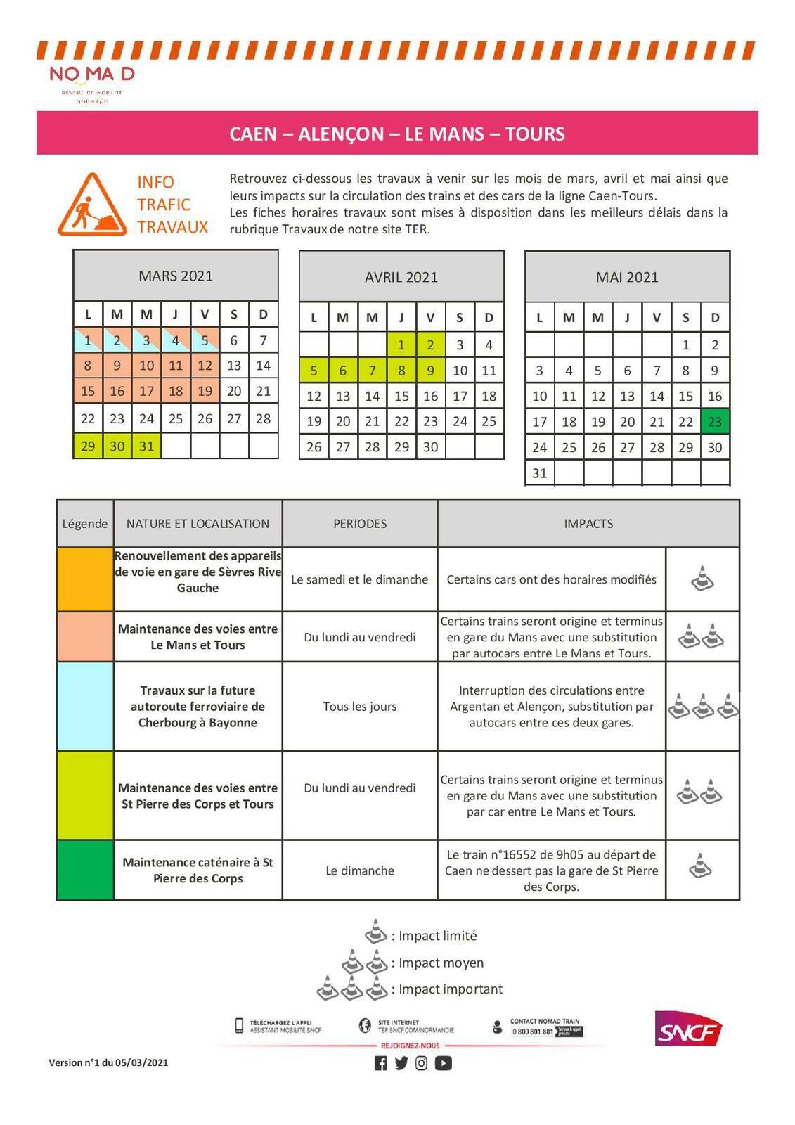18 Mars 2021. LETTRE N°14. SERVICE ANNUEL 2021. HORAIRES THEORIQUES & PERIODES DE TRAVAUX