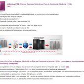 Plan de continuité ou de reprise PCA/PRA avec OODRIVE