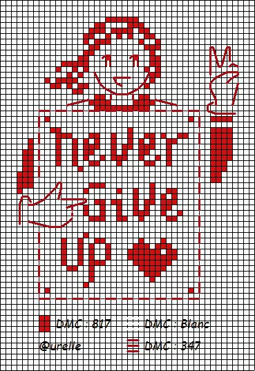 """Grille Gratuite """"Never give up"""""""