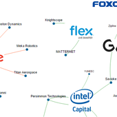 How Google, Foxconn, GE, And Other Corporate Investors Are Betting On Robotics Startups - OOKAWA Corp.