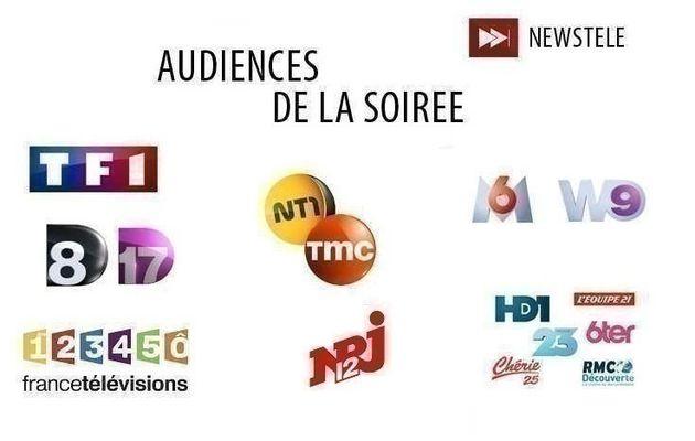 Audiences : TF1 leader, beau score pour ''A l'état sauvage'' sur M6